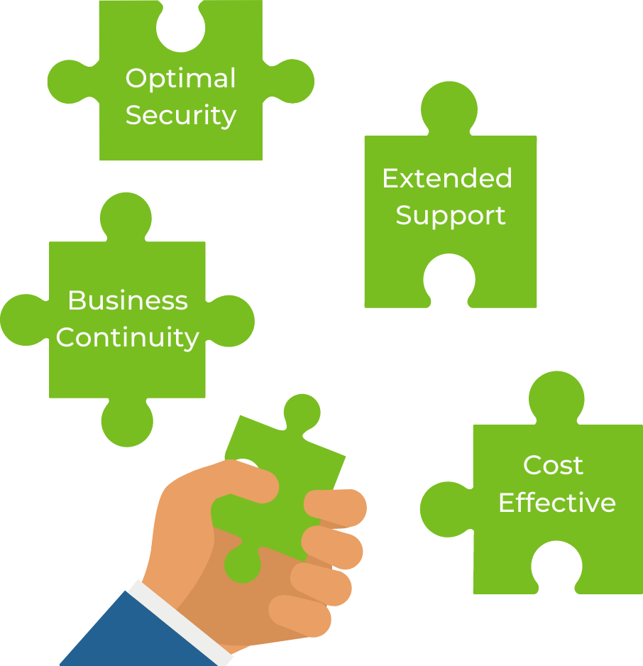 Managed-IT-benefits-Managed-IT-Services-Microsoft-Experts WH